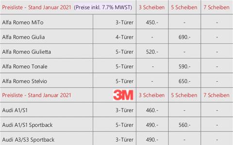 3M-Preisliste-Januar-2021