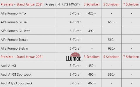 LLUMAR-Preisliste-Januar-2021